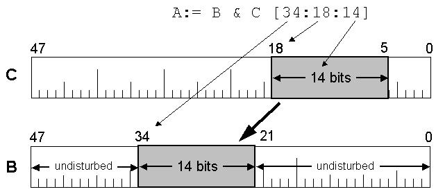 Algol field concatenation/insert
